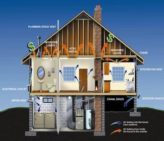 Energy Star Home Plans