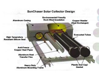 Sun Chaser Evacuated Hot Water Collector