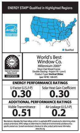 Window Tax Credit - Energy Star Label